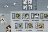《江南百景图》霜降在线签到活动有什么奖励